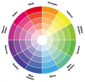 Interieur en design, tips om te inrichten